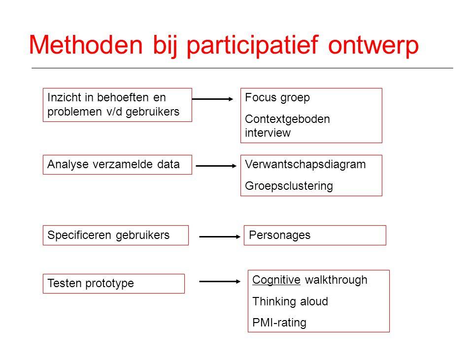 Methoden bij participatief ontwerp Analyse verzamelde data Focus groep Contextgeboden interview Specificeren gebruikers Inzicht in behoeften en problemen v/d gebruikers Verwantschapsdiagram Groepsclustering Personages Testen prototype Cognitive walkthrough Thinking aloud PMI-rating