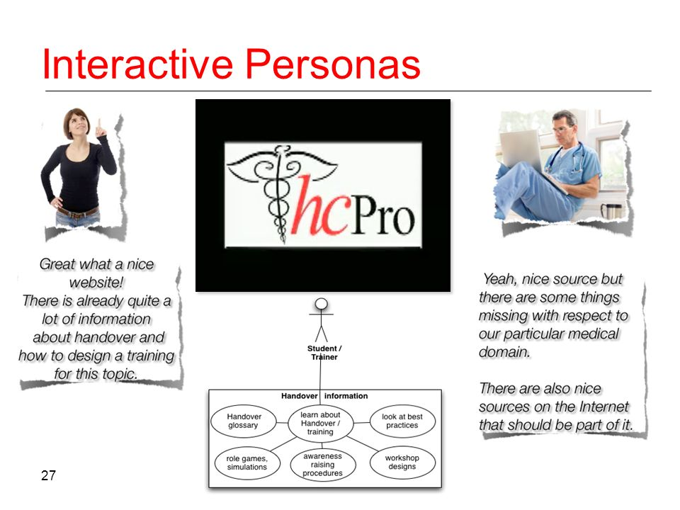 27 Interactive Personas
