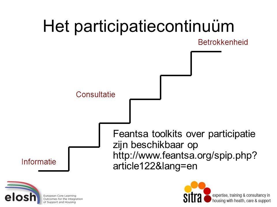Het participatiecontinuüm Feantsa toolkits over participatie zijn beschikbaar op http://www.feantsa.org/spip.php.