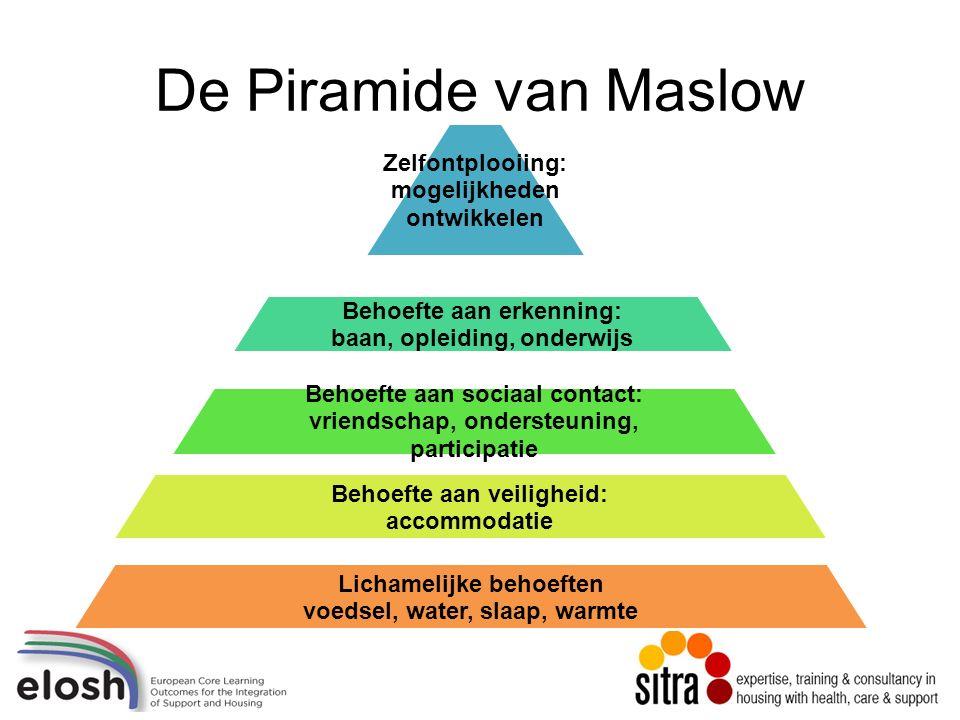 De Piramide van Maslow Zelfontplooiing: mogelijkheden ontwikkelen Behoefte aan erkenning: baan, opleiding, onderwijs Behoefte aan sociaal contact: vriendschap, ondersteuning, participatie Behoefte aan veiligheid: accommodatie Lichamelijke behoeften voedsel, water, slaap, warmte