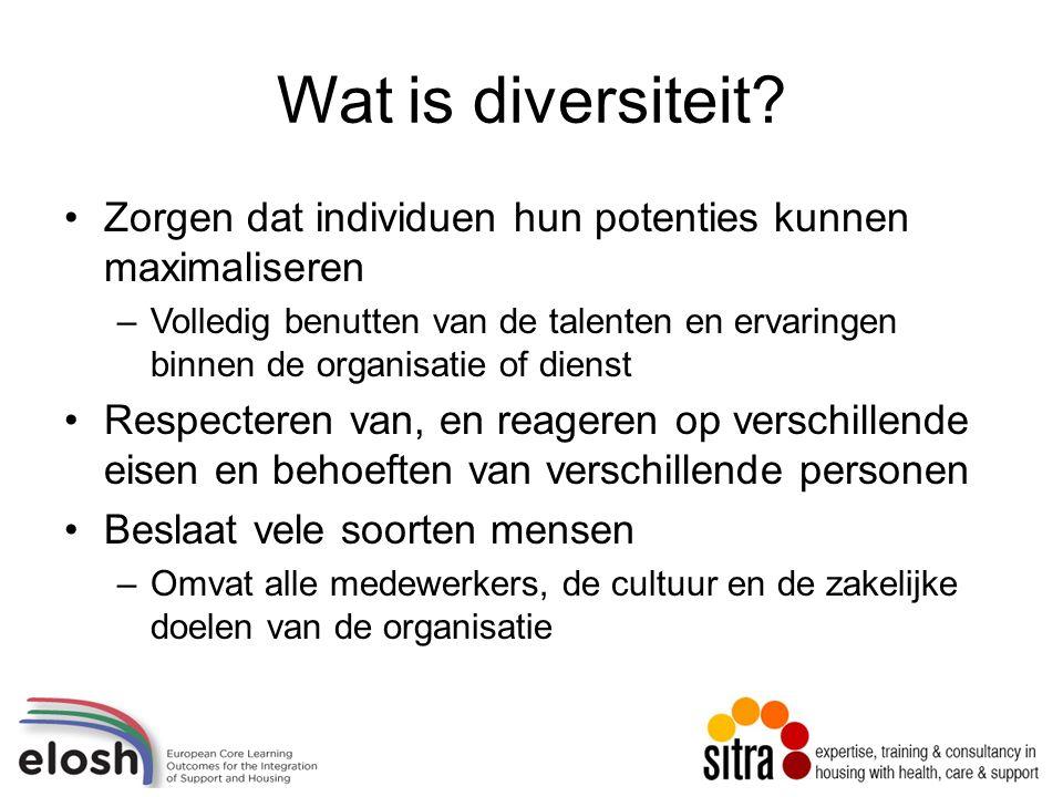 Wat is diversiteit.