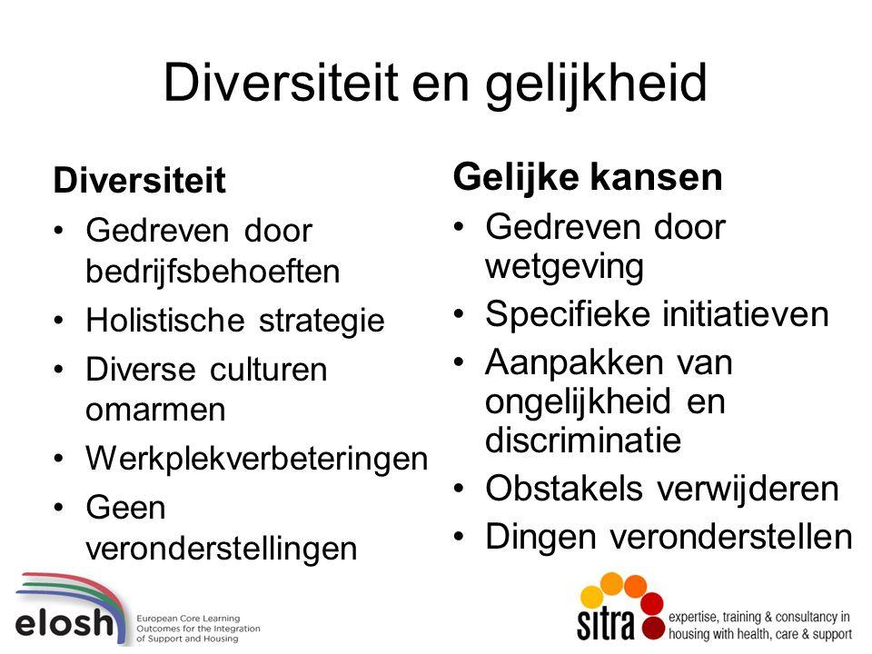 Diversiteit en gelijkheid Diversiteit Gedreven door bedrijfsbehoeften Holistische strategie Diverse culturen omarmen Werkplekverbeteringen Geen veronderstellingen Gelijke kansen Gedreven door wetgeving Specifieke initiatieven Aanpakken van ongelijkheid en discriminatie Obstakels verwijderen Dingen veronderstellen