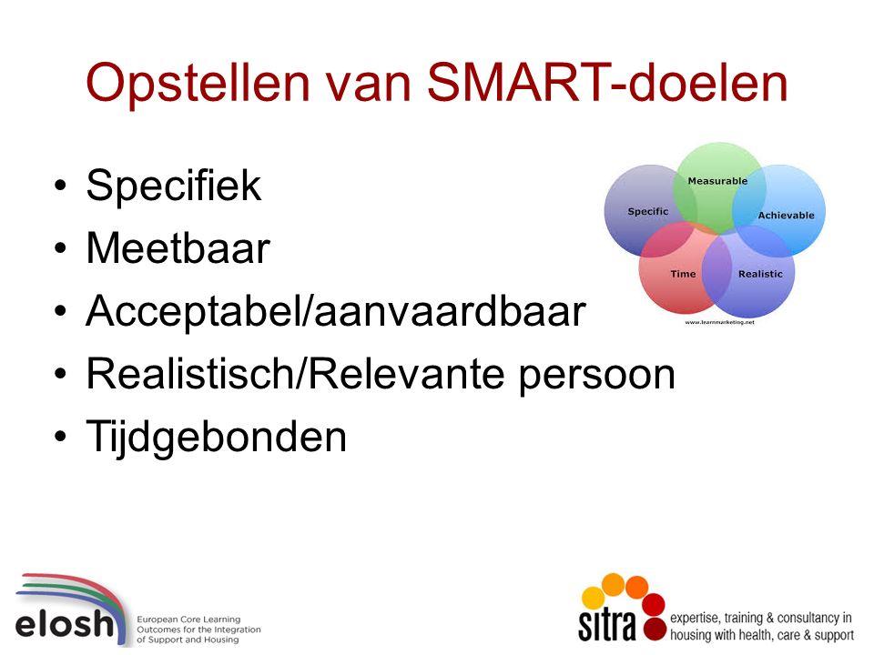 Opstellen van SMART-doelen Specifiek Meetbaar Acceptabel/aanvaardbaar Realistisch/Relevante persoon Tijdgebonden