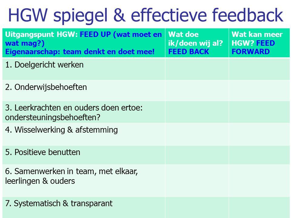 HGW spiegel & effectieve feedback 17 Uitgangspunt HGW: FEED UP (wat moet en wat mag?) Eigenaarschap: team denkt en doet mee.