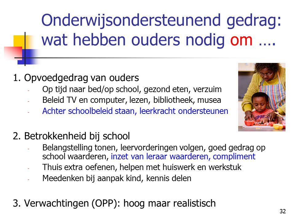 32 Onderwijsondersteunend gedrag: wat hebben ouders nodig om ….