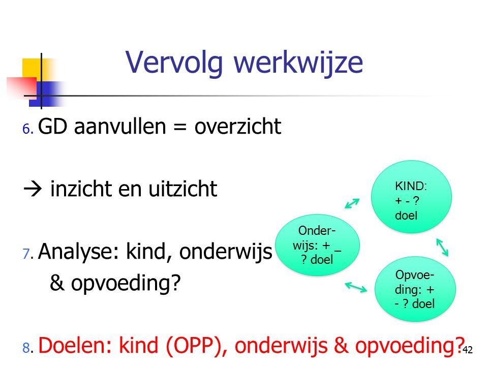 42 Vervolg werkwijze 6. GD aanvullen = overzicht  inzicht en uitzicht 7.