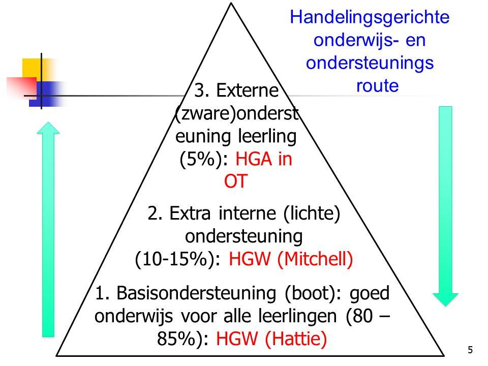 5 3. Externe (zware)onderst euning leerling (5%): HGA in OT 2.