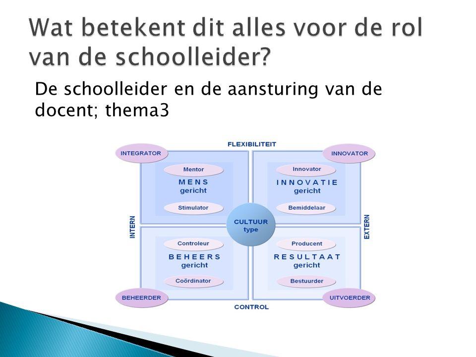 De schoolleider en de aansturing van de docent; thema3