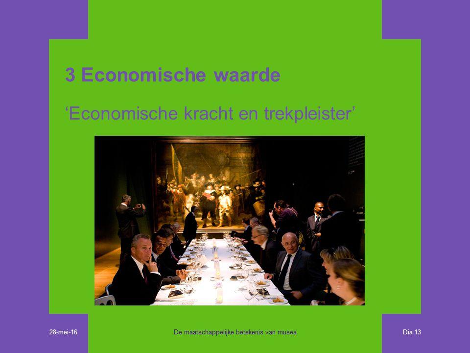3 Economische waarde 'Economische kracht en trekpleister' De maatschappelijke betekenis van musea Dia 13 28-mei-16