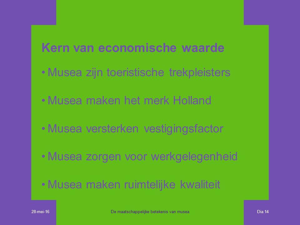 Kern van economische waarde Musea zijn toeristische trekpleisters Musea maken het merk Holland Musea versterken vestigingsfactor Musea zorgen voor werkgelegenheid Musea maken ruimtelijke kwaliteit De maatschappelijke betekenis van musea Dia 14 28-mei-16