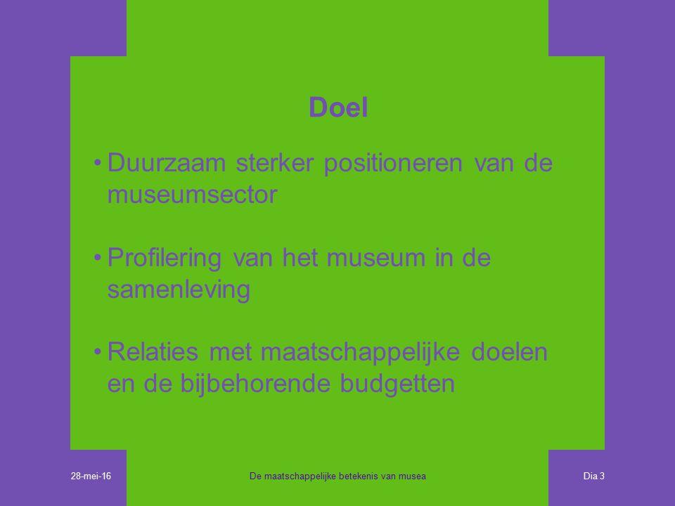 Doel Duurzaam sterker positioneren van de museumsector Profilering van het museum in de samenleving Relaties met maatschappelijke doelen en de bijbehorende budgetten De maatschappelijke betekenis van musea Dia 3 28-mei-16