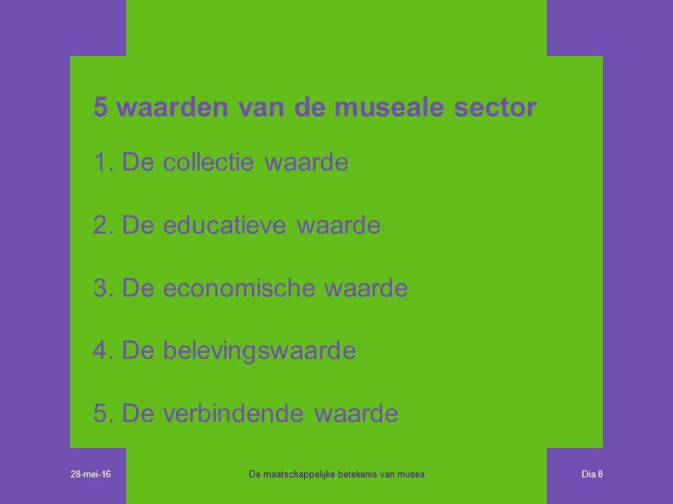 5 waarden van de museale sector 1. De collectie waarde 2.
