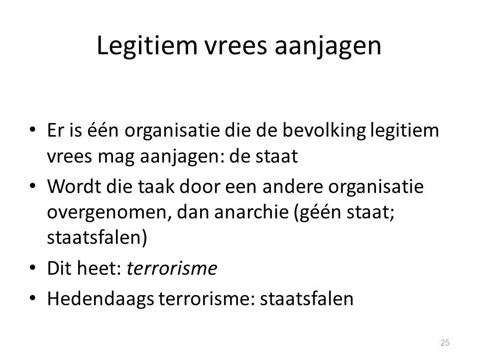 Legitiem vrees aanjagen Er is één organisatie die de bevolking legitiem vrees mag aanjagen: de staat Wordt die taak door een andere organisatie overgenomen, dan anarchie (géén staat; staatsfalen) Dit heet: terrorisme Hedendaags terrorisme: staatsfalen 25