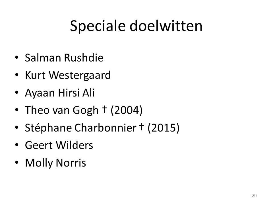 Speciale doelwitten Salman Rushdie Kurt Westergaard Ayaan Hirsi Ali Theo van Gogh † (2004) Stéphane Charbonnier † (2015) Geert Wilders Molly Norris 29