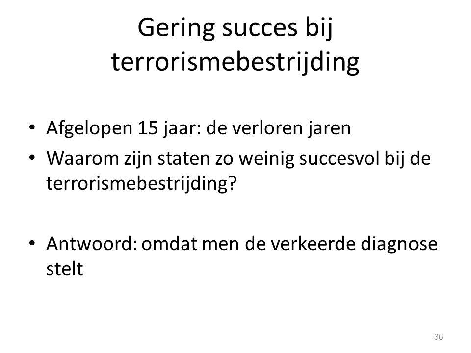 Gering succes bij terrorismebestrijding Afgelopen 15 jaar: de verloren jaren Waarom zijn staten zo weinig succesvol bij de terrorismebestrijding.