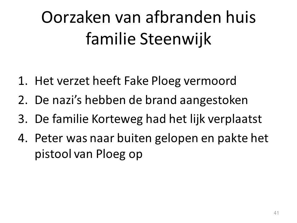 Oorzaken van afbranden huis familie Steenwijk 1.Het verzet heeft Fake Ploeg vermoord 2.De nazi's hebben de brand aangestoken 3.De familie Korteweg had het lijk verplaatst 4.Peter was naar buiten gelopen en pakte het pistool van Ploeg op 41