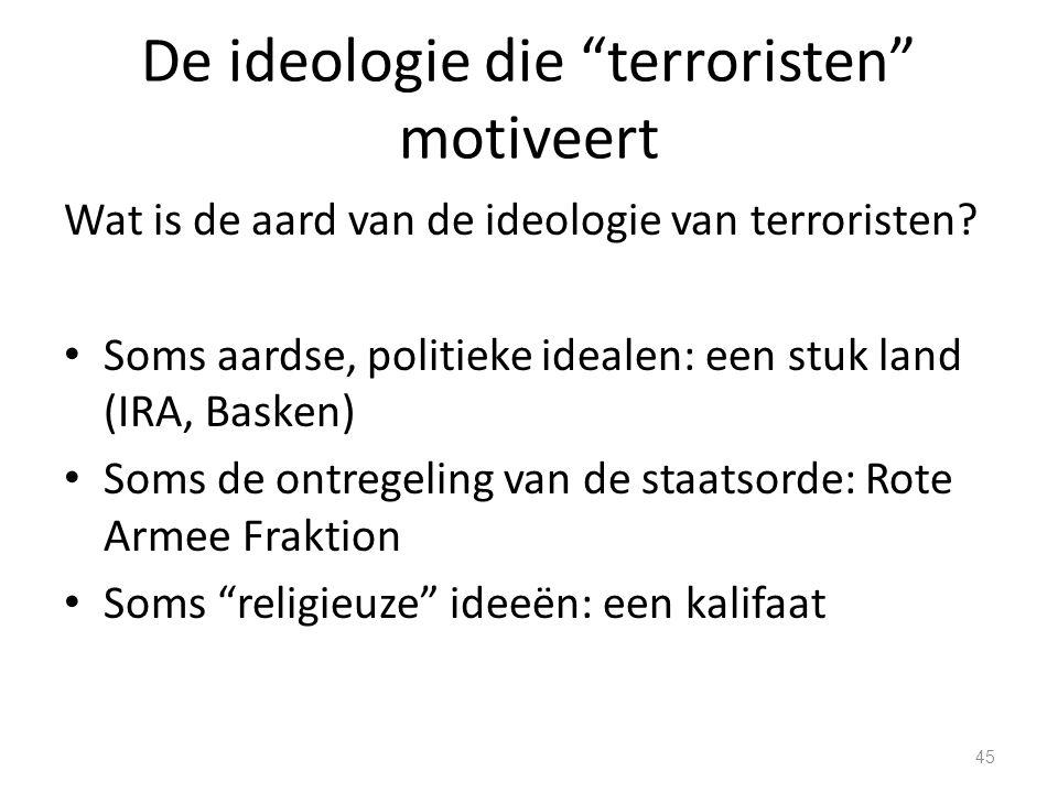 De ideologie die terroristen motiveert Wat is de aard van de ideologie van terroristen.