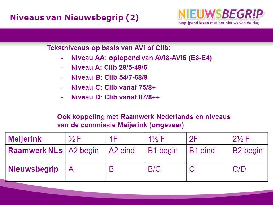 Niveaus van Nieuwsbegrip (2) Tekstniveaus op basis van AVI of Clib: - Niveau AA: oplopend van AVI3-AVI5 (E3-E4) - Niveau A: Clib 28/5-48/6 - Niveau B: