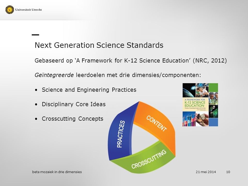 Next Generation Science Standards Gebaseerd op 'A Framework for K-12 Science Education' (NRC, 2012) Geïntegreerde leerdoelen met drie dimensies/compon