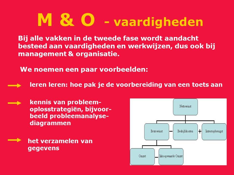 Bij alle vakken in de tweede fase wordt aandacht besteed aan vaardigheden en werkwijzen, dus ook bij management & organisatie. M & O - vaardigheden We