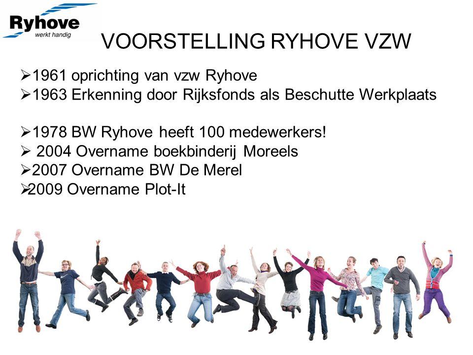 VOORSTELLING RYHOVE VZW  1961 oprichting van vzw Ryhove  1963 Erkenning door Rijksfonds als Beschutte Werkplaats  1978 BW Ryhove heeft 100 medewerkers.