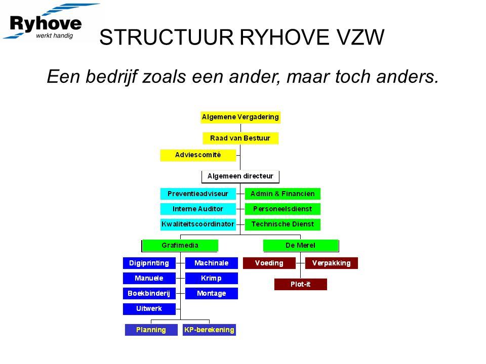 STRUCTUUR RYHOVE VZW Een bedrijf zoals een ander, maar toch anders.