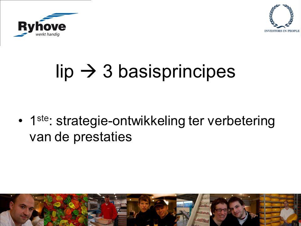 Iip  3 basisprincipes 1 ste : strategie-ontwikkeling ter verbetering van de prestaties