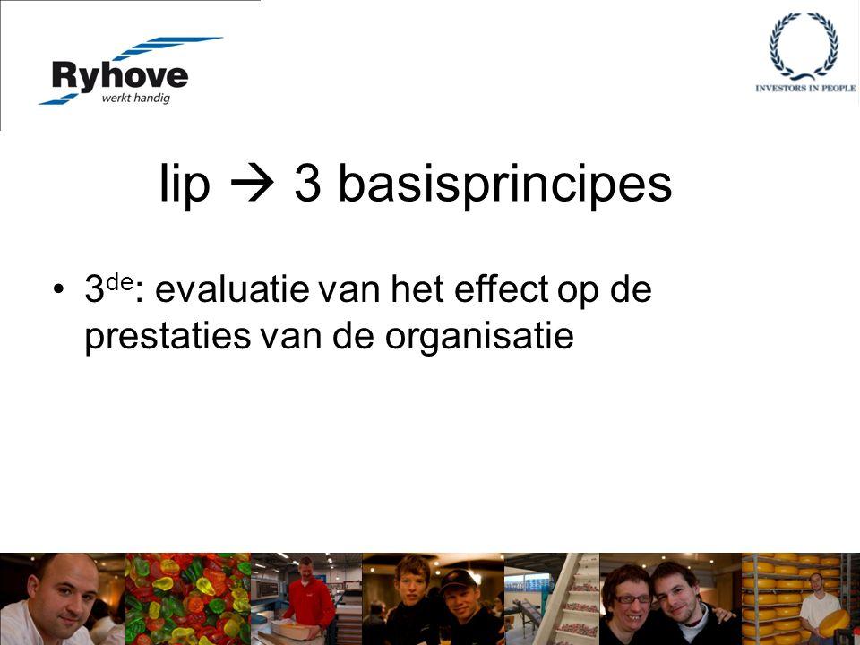 Iip  3 basisprincipes 3 de : evaluatie van het effect op de prestaties van de organisatie