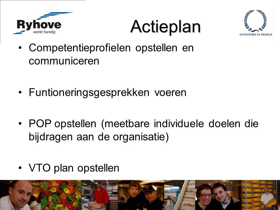 Actieplan Competentieprofielen opstellen en communiceren Funtioneringsgesprekken voeren POP opstellen (meetbare individuele doelen die bijdragen aan de organisatie) VTO plan opstellen