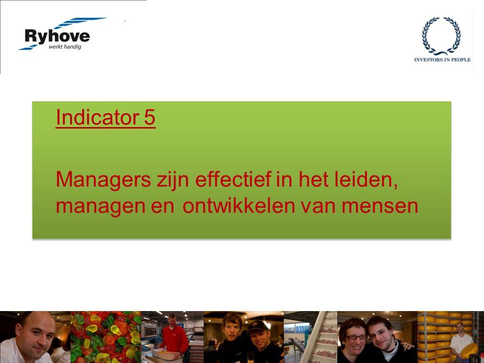Indicator 5 Managers zijn effectief in het leiden, managen en ontwikkelen van mensen Indicator 5 Managers zijn effectief in het leiden, managen en ontwikkelen van mensen