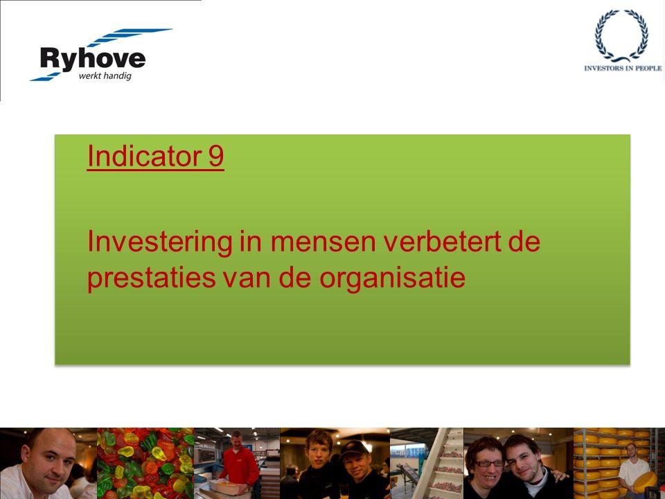 Indicator 9 Investering in mensen verbetert de prestaties van de organisatie Indicator 9 Investering in mensen verbetert de prestaties van de organisatie