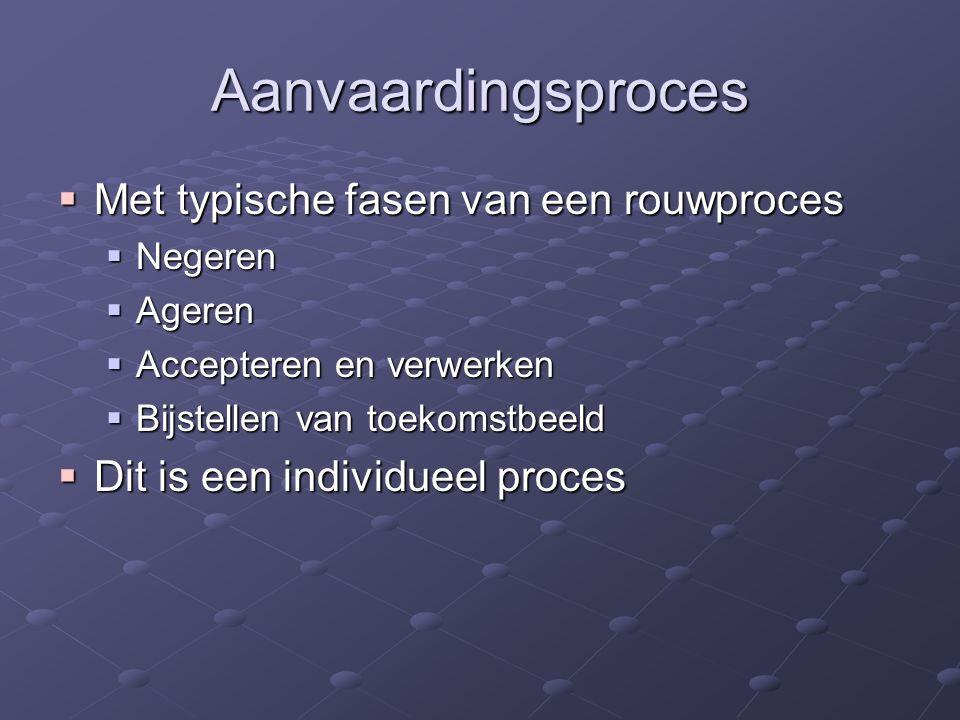 Aanvaardingsproces  Met typische fasen van een rouwproces  Negeren  Ageren  Accepteren en verwerken  Bijstellen van toekomstbeeld  Dit is een individueel proces