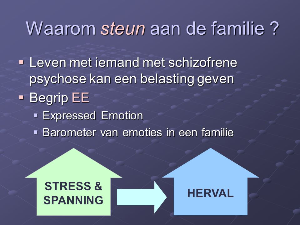 Waarom steun aan de familie ? Waarom steun aan de familie ?  Leven met iemand met schizofrene psychose kan een belasting geven  Begrip EE  Expresse