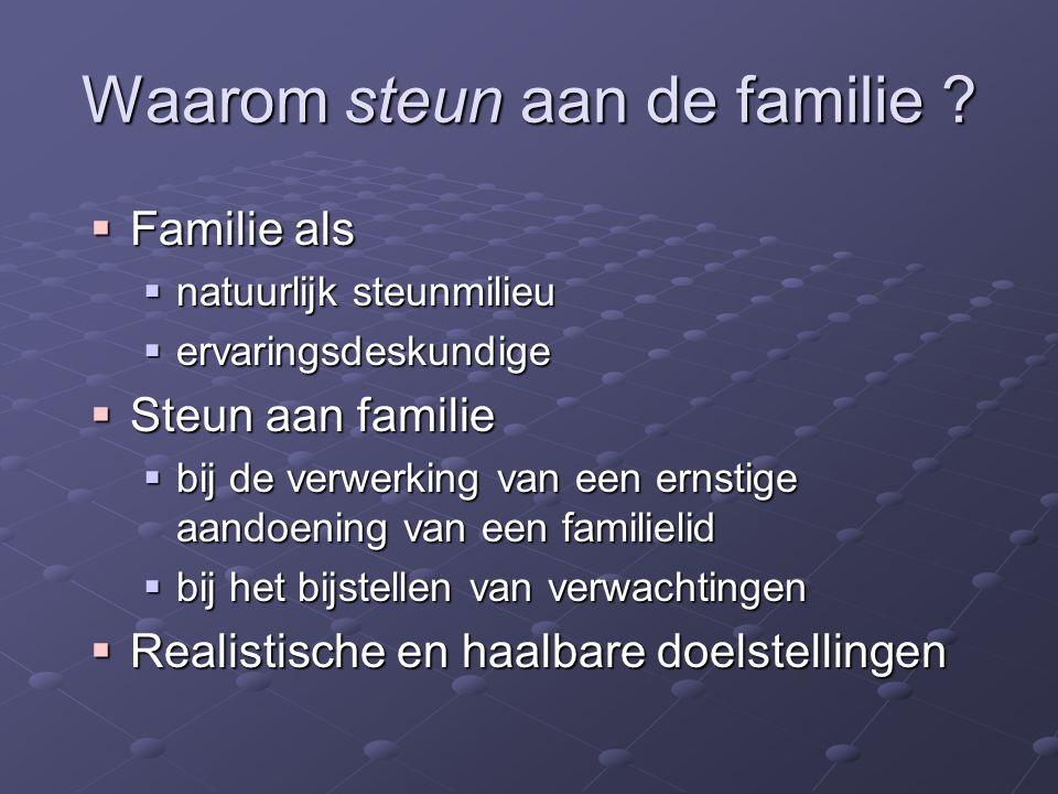 Waarom steun aan de familie ?  Familie als  natuurlijk steunmilieu  ervaringsdeskundige  Steun aan familie  bij de verwerking van een ernstige aa