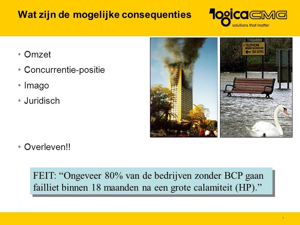 7 Wat zijn de mogelijke consequenties Omzet Concurrentie-positie Imago Juridisch Overleven!.