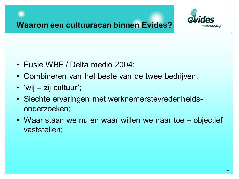 14 Waarom een cultuurscan binnen Evides? Fusie WBE / Delta medio 2004; Combineren van het beste van de twee bedrijven; 'wij – zij cultuur'; Slechte er