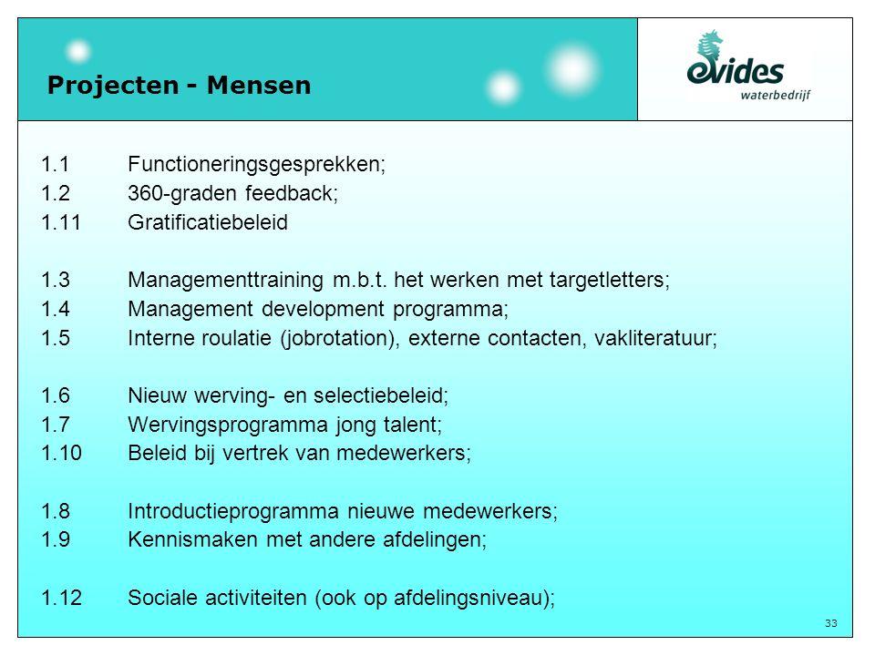 33 Projecten - Mensen 1.1Functioneringsgesprekken; 1.2360-graden feedback; 1.11Gratificatiebeleid 1.3Managementtraining m.b.t.