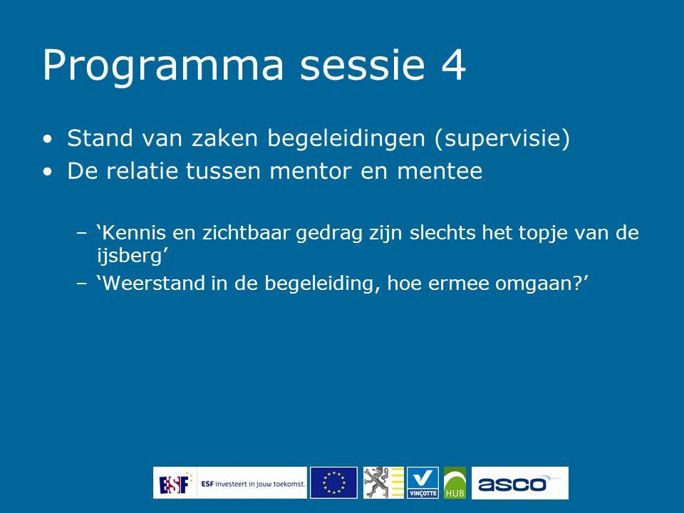 Programma sessie 4 Stand van zaken begeleidingen (supervisie) De relatie tussen mentor en mentee –'Kennis en zichtbaar gedrag zijn slechts het topje van de ijsberg' –'Weerstand in de begeleiding, hoe ermee omgaan?'