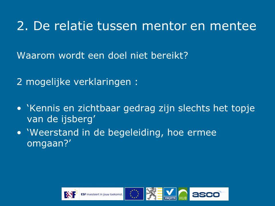 2. De relatie tussen mentor en mentee Waarom wordt een doel niet bereikt? 2 mogelijke verklaringen : 'Kennis en zichtbaar gedrag zijn slechts het topj
