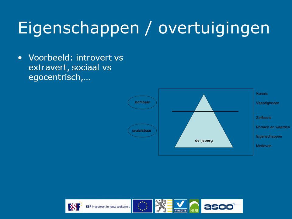 Eigenschappen / overtuigingen Voorbeeld: introvert vs extravert, sociaal vs egocentrisch,…