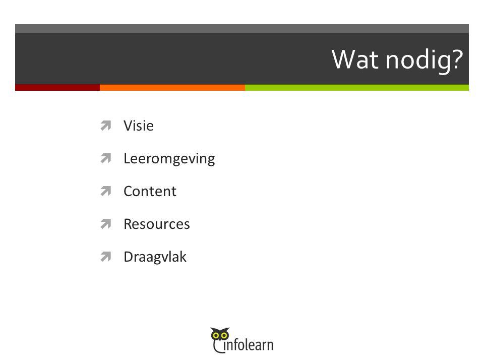 Wat nodig?  Visie  Leeromgeving  Content  Resources  Draagvlak