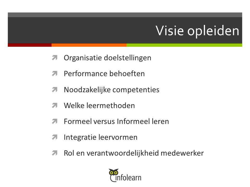 Visie opleiden  Organisatie doelstellingen  Performance behoeften  Noodzakelijke competenties  Welke leermethoden  Formeel versus Informeel leren  Integratie leervormen  Rol en verantwoordelijkheid medewerker
