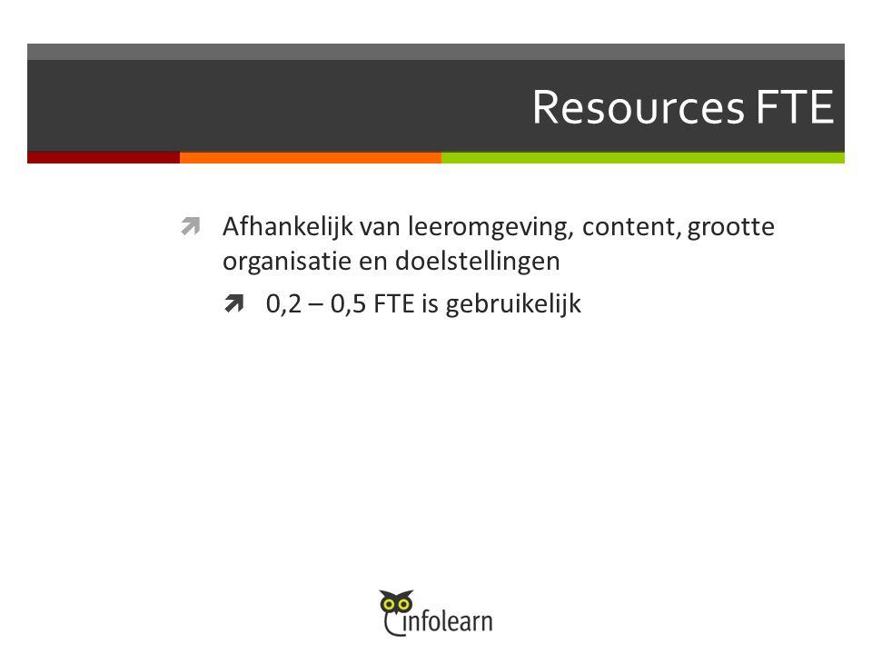 Resources FTE  Afhankelijk van leeromgeving, content, grootte organisatie en doelstellingen  0,2 – 0,5 FTE is gebruikelijk
