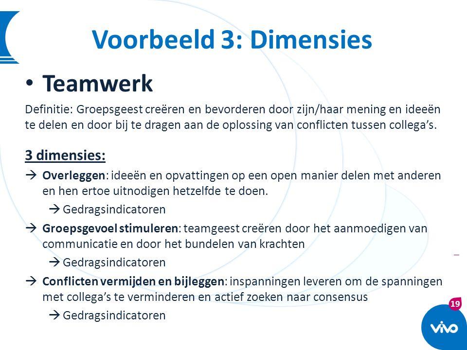 19 | Teamwerk Definitie: Groepsgeest creëren en bevorderen door zijn/haar mening en ideeën te delen en door bij te dragen aan de oplossing van conflic