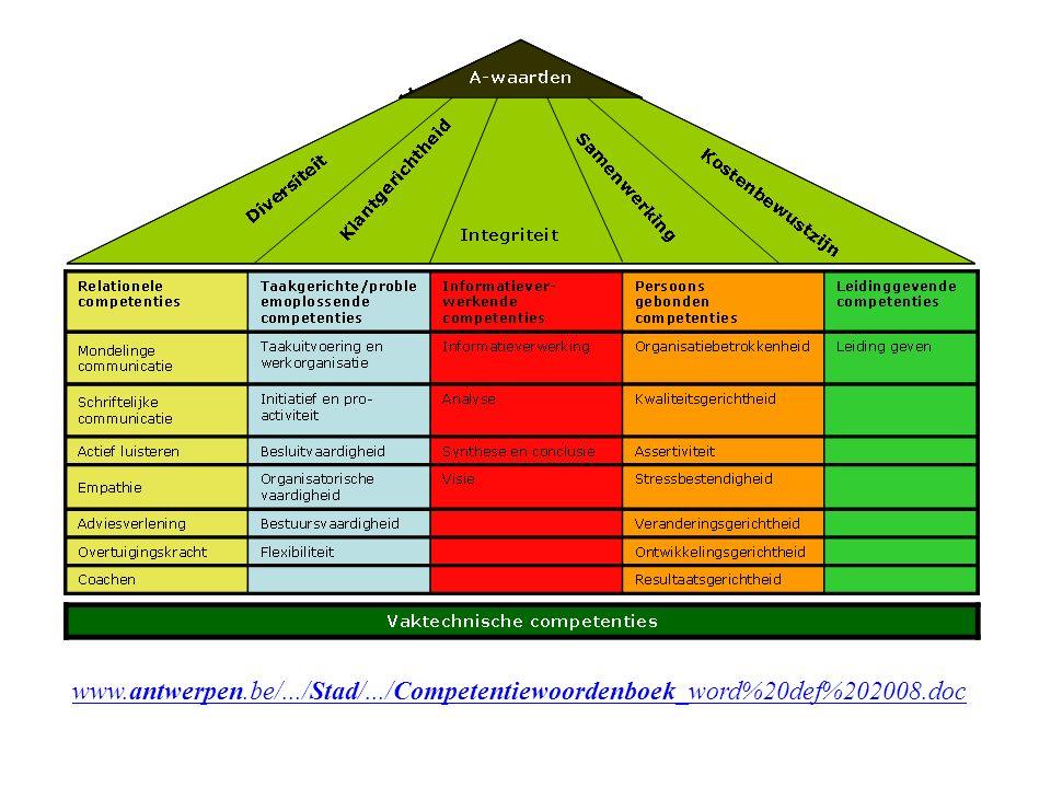 www.antwerpen.be/.../Stad/.../Competentiewoordenboek_word%20def%202008.doc