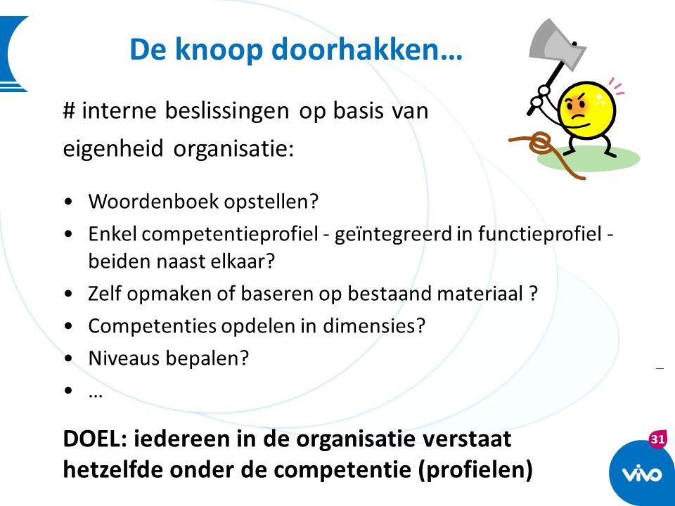 31 | De knoop doorhakken… # interne beslissingen op basis van eigenheid organisatie: Woordenboek opstellen? Enkel competentieprofiel - geïntegreerd in
