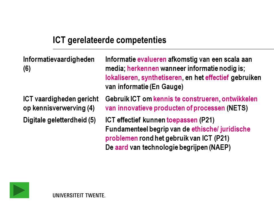 ICT gerelateerde competenties Informatievaardigheden (6) Informatie evalueren afkomstig van een scala aan media; herkennen wanneer informatie nodig is; lokaliseren, synthetiseren, en het effectief gebruiken van informatie (En Gauge) ICT vaardigheden gericht op kennisverwerving (4) Gebruik ICT om kennis te construeren, ontwikkelen van innovatieve producten of processen (NETS) Digitale geletterdheid (5)ICT effectief kunnen toepassen (P21) Fundamenteel begrip van de ethische/ juridische problemen rond het gebruik van ICT (P21) De aard van technologie begrijpen (NAEP)