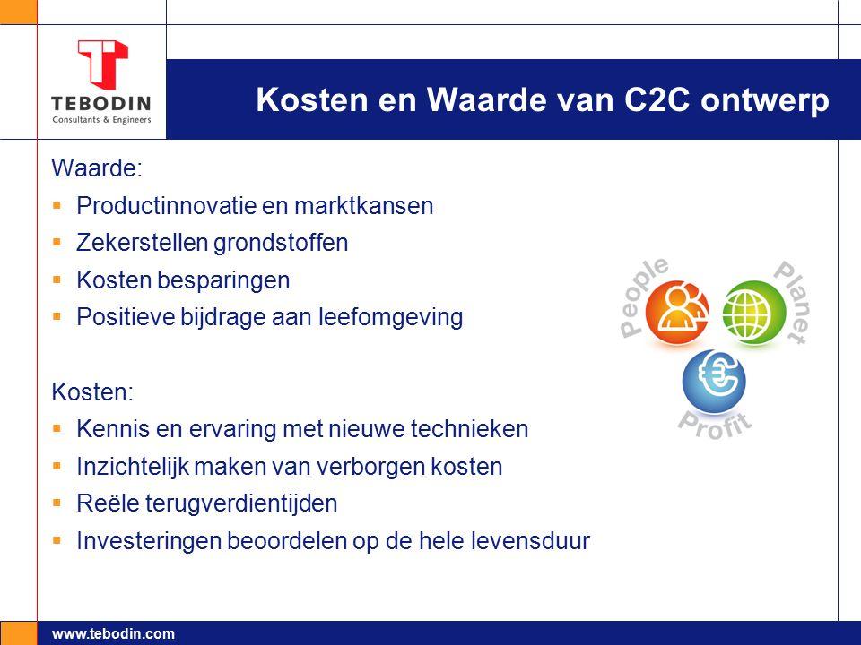 www.tebodin.com Kosten en Waarde van C2C ontwerp Waarde:  Productinnovatie en marktkansen  Zekerstellen grondstoffen  Kosten besparingen  Positiev
