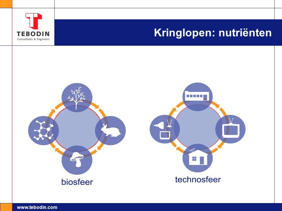 www.tebodin.com Kringlopen: nutriënten