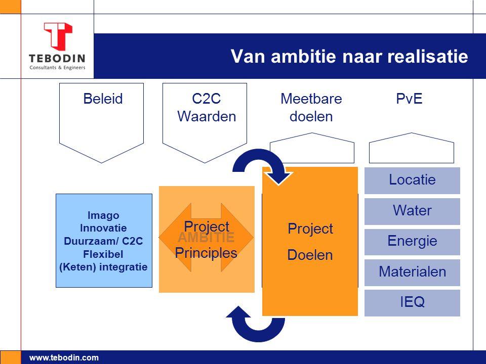 www.tebodin.com Imago Innovatie Duurzaam/ C2C Flexibel (Keten) integratie Budget M2 PvE Locatie Huur / Koop Planning AMBITIE Van ambitie naar realisat